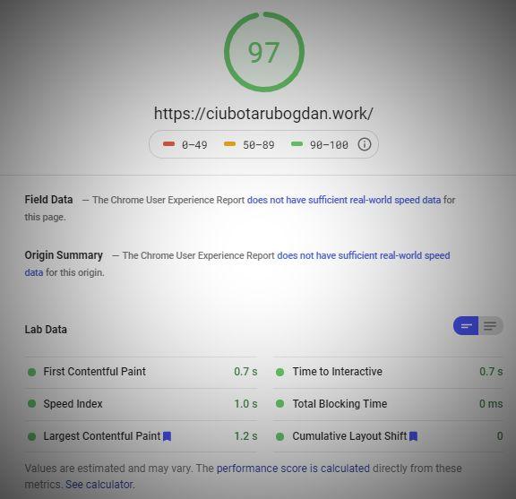 On-site SEO & Optimization